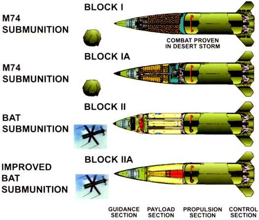 راجمة الصواريخ الامريكية الرهييبة M270 MLRS............ شامل Atacms