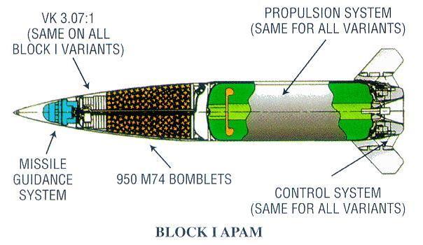 راجمة الصواريخ الامريكية الرهييبة M270 MLRS............ شامل Atacms1apam
